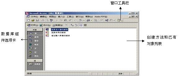 信息处理技术员考试:数据库管理系统工作界面