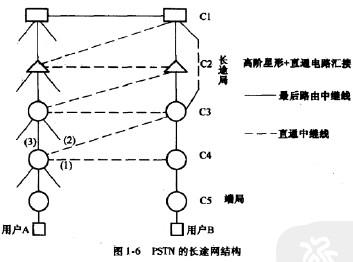 三相异步电动机正转接线图