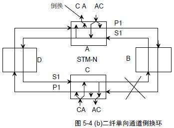 电路 电路图 电子 原理图 349_257