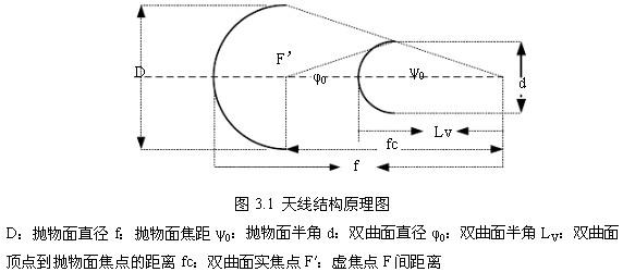 工程图 户型 户型图 平面图 设计图 572_250