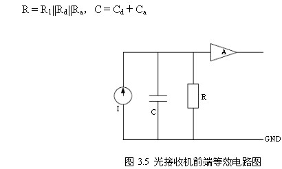 4光电二极管的等效电路