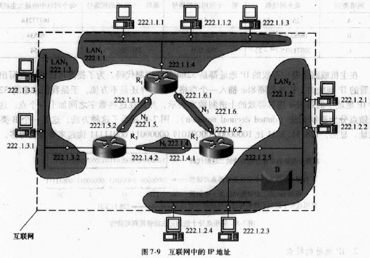 分组交换技术应用举例