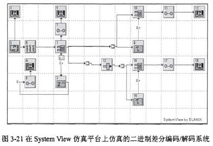 七跨分相平面结构示意图
