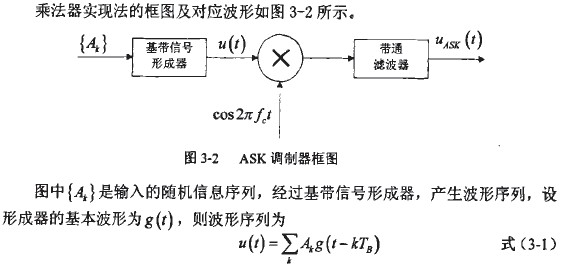 乘法器实现法和数字