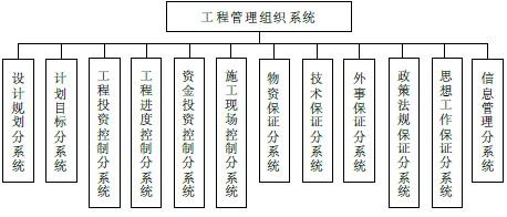 各分指挥部的专业工程公司为y工程项目管理组织中的基层管理层(即