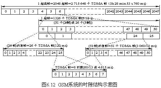 电路 电路图 电子 设计 素材 原理图 514_283