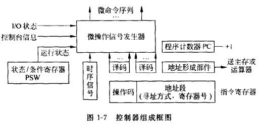 工程电路图和可靠性框图