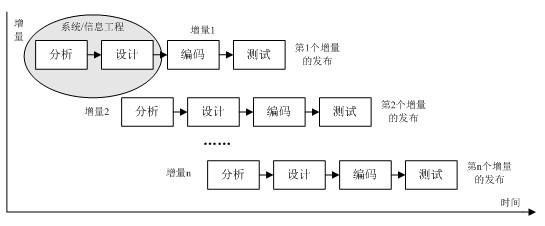 管理信息系统结构概念模型图片