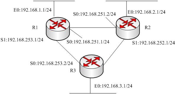15-10某单位内部网络拓扑结构图