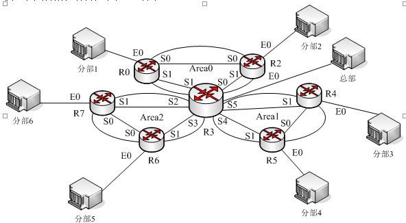 互联网 网络拓扑结构