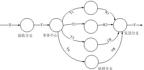 手绘教材知识结构图