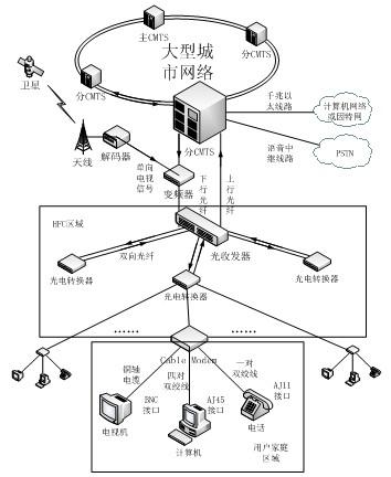 光纤安装教程图解
