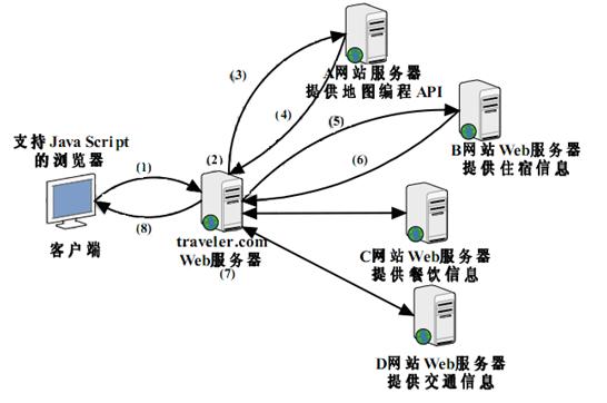 软件体系结构原理,方法与实践(第2版)