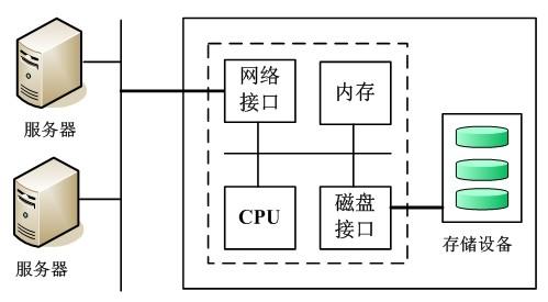 cpu物理结构图
