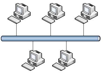 总线型拓扑结构