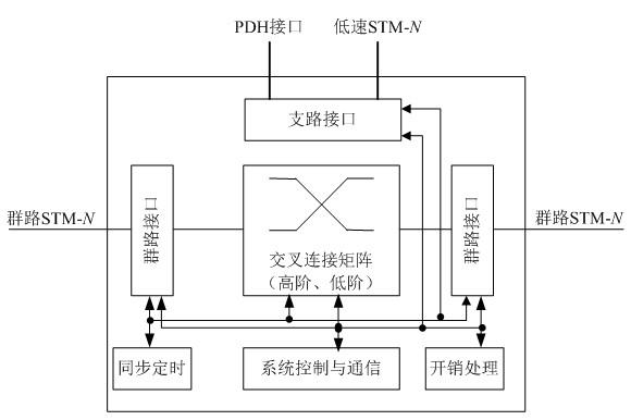 电路 电路图 电子 户型 户型图 平面图 设计 素材 原理图 580_386