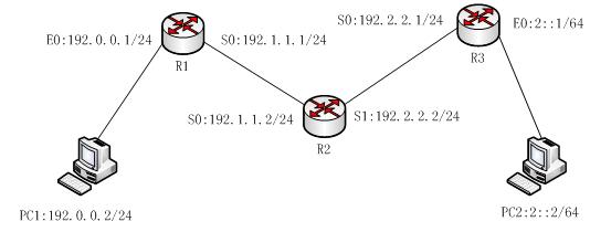 图9-24网络拓扑图