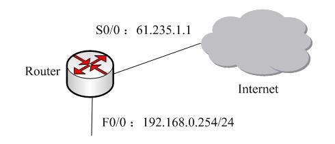 网络接入拓扑图