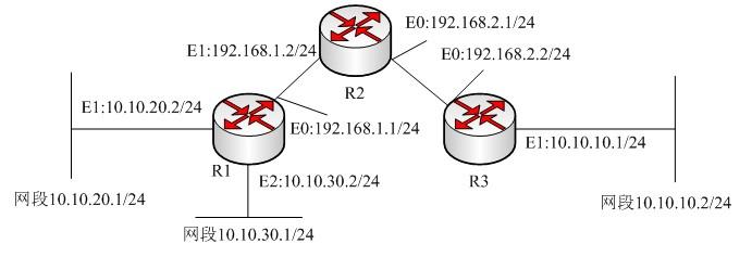 图6-24 网络拓扑图