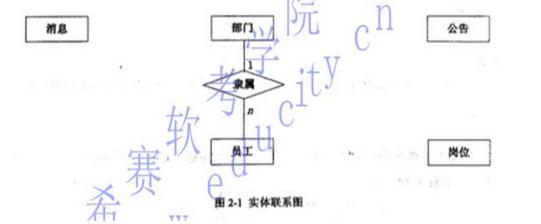 电路 电路图 电子 设计 素材 原理图 541_224