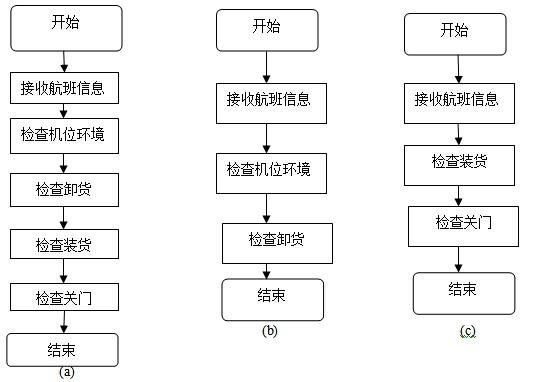 2013年系统架构设计师考试真题(案例分析)