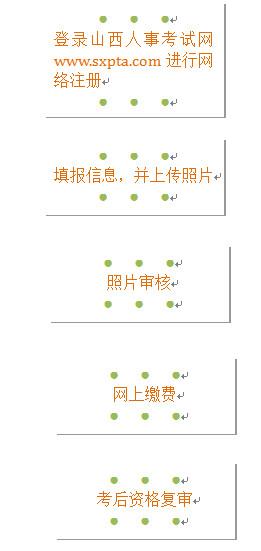 2017年山西二建报考流程【附报名步骤】