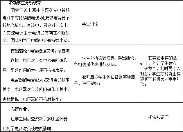 2018上半年上海教师资格证高中物理真题及答案