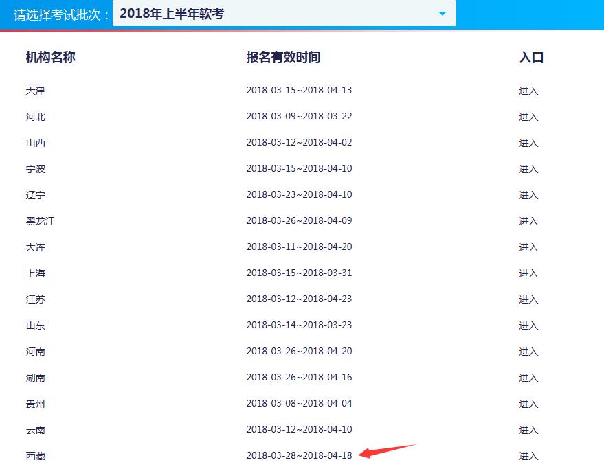 2018年上半年西藏软考报名通知