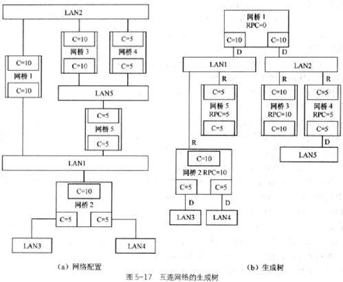 电路 电路图 电子 设计 素材 原理图 499_410