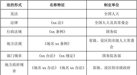 3【单选】某工程项目为赶工期而昼夜施工