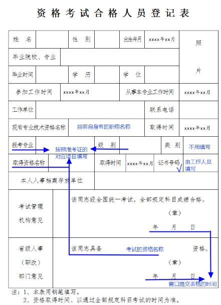 2017年海南一建人员《资格考试下载物质登记表》合格具有还原性的证书初中图片