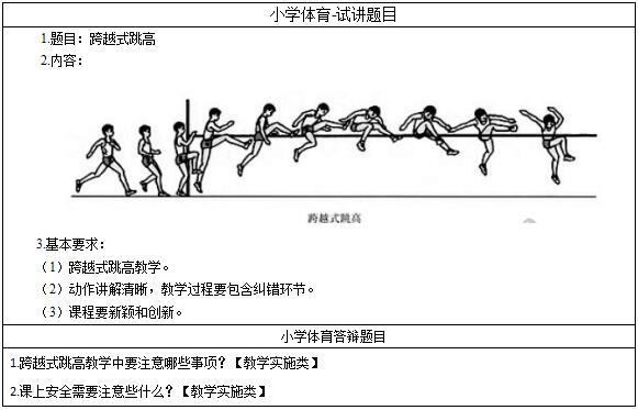 2016下半年真题体育小学资格证面试教师:《跨温州蒲鞋小学图片