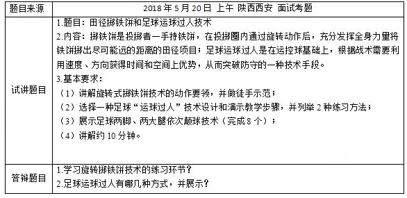 2018上半年高中体育教师资格证面试真题(第三批)考题回顾1