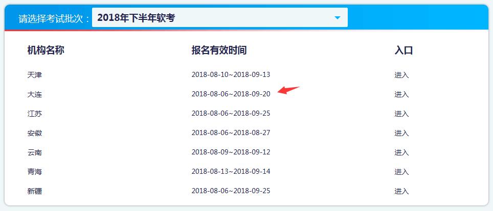 2018下半年大连信息系统项目管理师报名时间