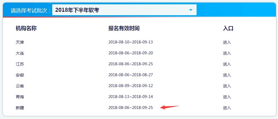 2018下半年新疆信息系统项目管理师报名