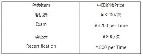 2019年NPDP考试费用