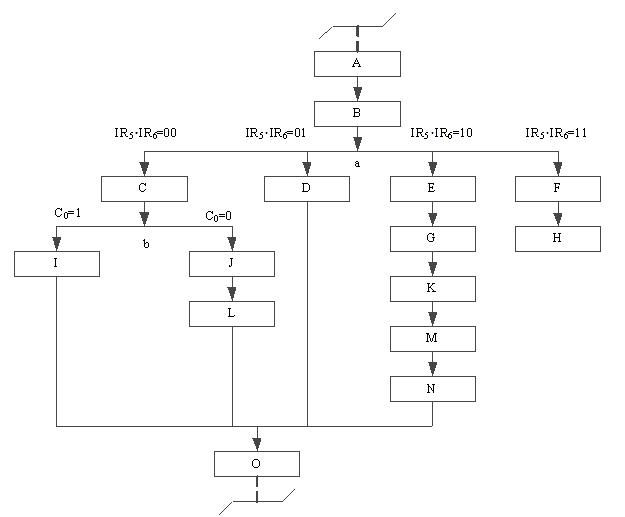 计算机控制单独点火电路图