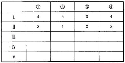 路面组成结构如下:20cm石灰稳定