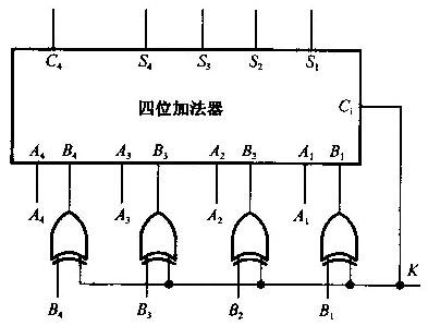 四位加法器和异或门构成的电路如下图所示