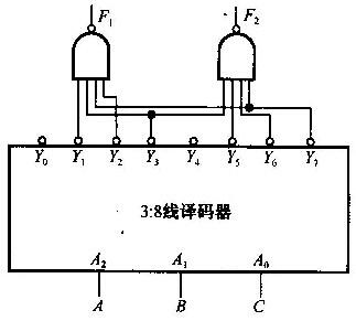 逻辑电路如下图所示