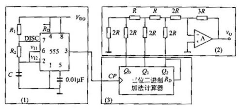 二进制加计数器,理想运算放大器a构成如下图所示电路