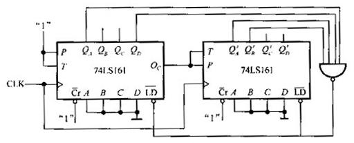 已知电路中采用的中规模集成计数器为同步四位二进制