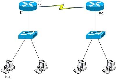 某网络拓扑结构如下图所示