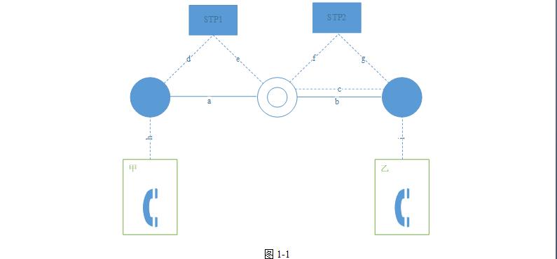 电路交换采用面向连接